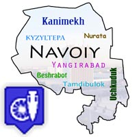 Museums of Navoiy